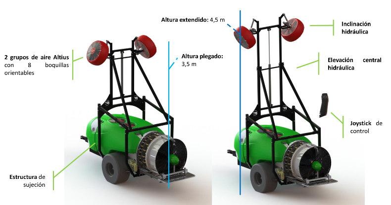 fede-altius-system